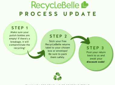 RecycLeBelle Process Update!